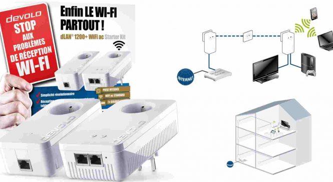 Devolo dLan 1200 + Wifi ac : La fin des problèmes de réception Wifi ?