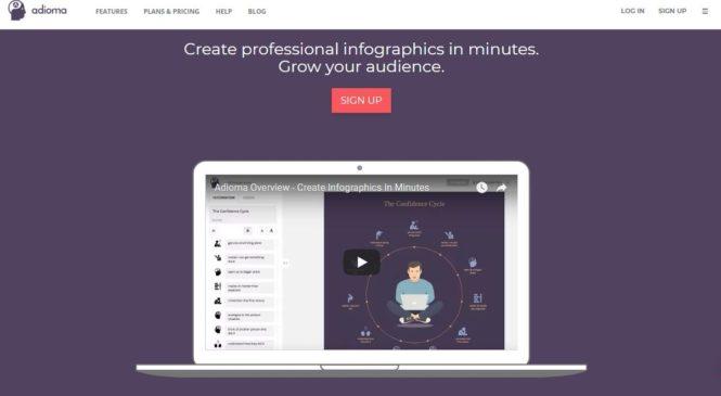 Adioma : Créer facilement des infographies virales