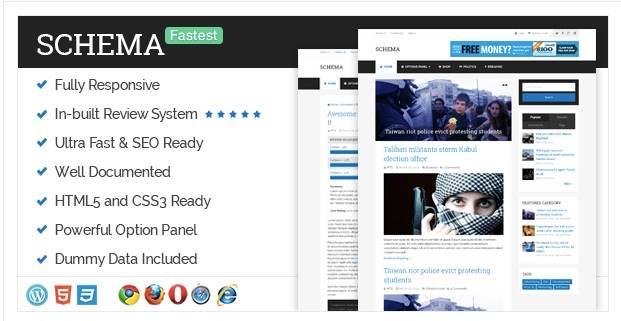 Le thème WordPress le plus rapide que j'ai jamais testé (SEO)